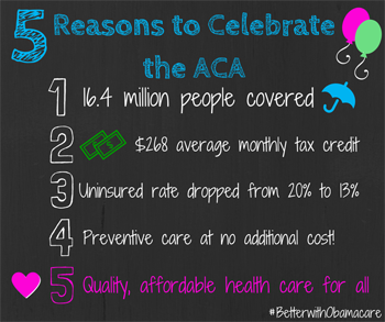 Chalkbaord image with balloons and listed reasons to love the ACA
